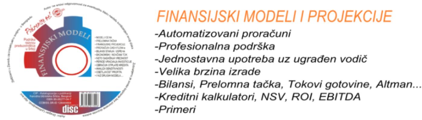 Finansijski modeli i projekcije